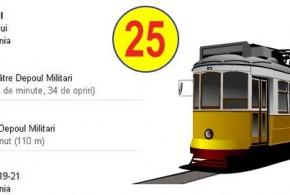 RATB-Tramvai 25